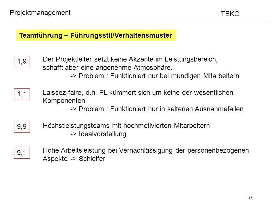 57 Projektmanagement TEKO 1,9 Teamführung – Führungsstil/Verhaltensmuster Der Projektleiter setzt keine Akzente im Leistungsbereich, schafft aber eine
