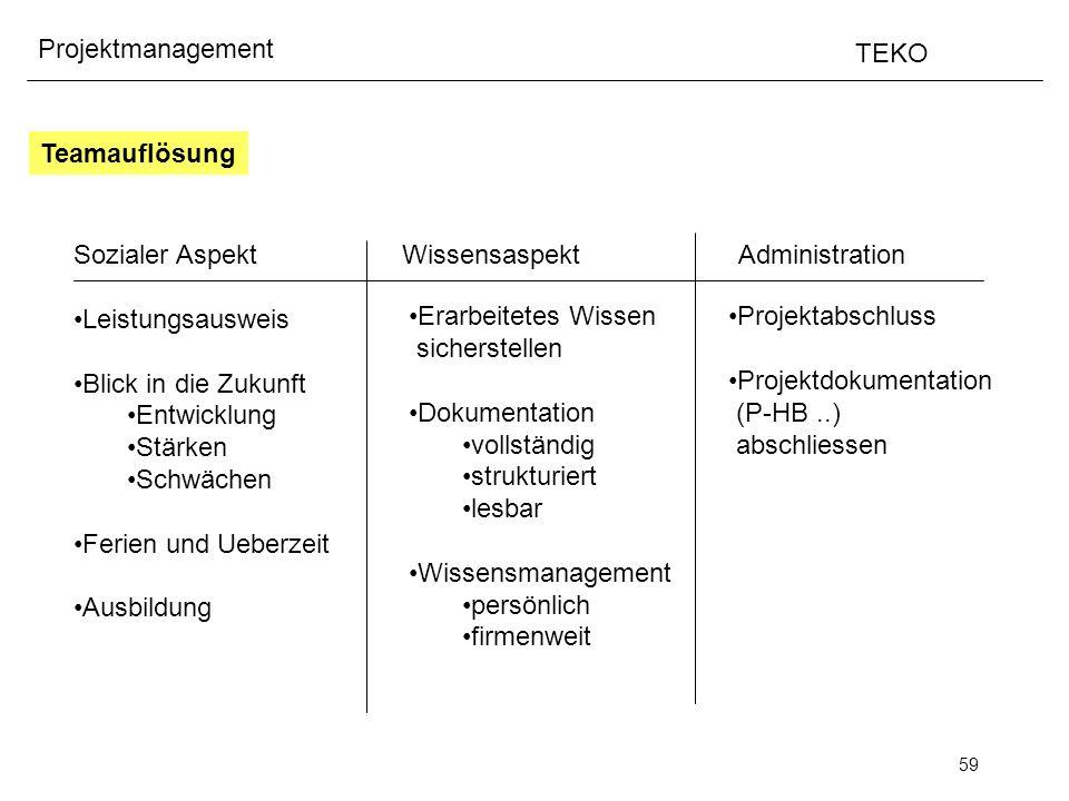 59 Projektmanagement TEKO Teamauflösung Sozialer Aspekt Leistungsausweis Blick in die Zukunft Entwicklung Stärken Schwächen Ferien und Ueberzeit Ausbi