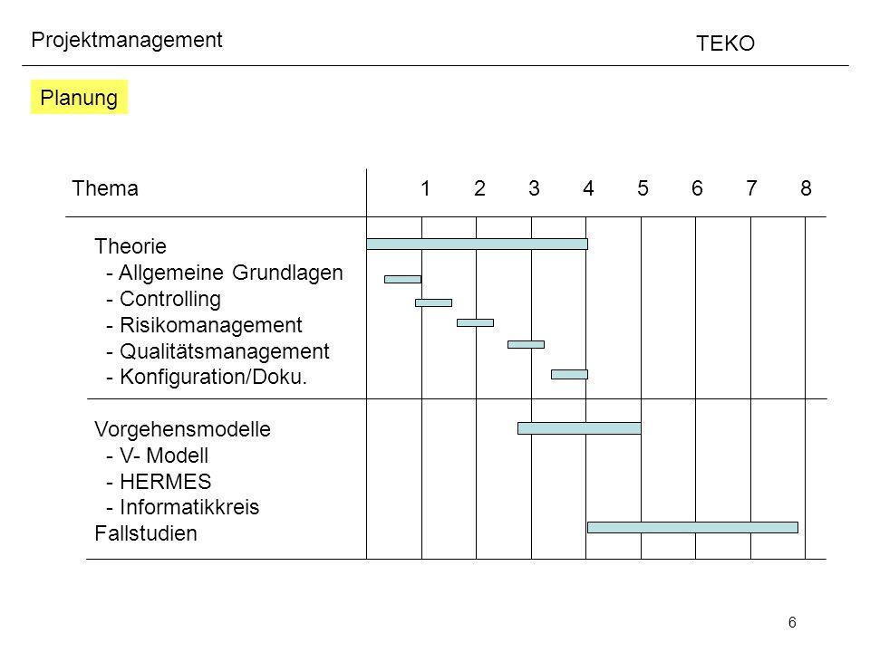 27 Projektmanagement TEKO 1.Beschreiben des relevanten Systems (Systems Engineering) 2.Analyse der möglichen Störfälle (Top Down/Bottom Up) 3.Beschreiben und Charakterisieren der Risiken (bez.