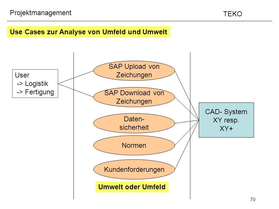 70 Projektmanagement TEKO Use Cases zur Analyse von Umfeld und Umwelt CAD- System XY resp. XY+ SAP Upload von Zeichungen SAP Download von Zeichungen U