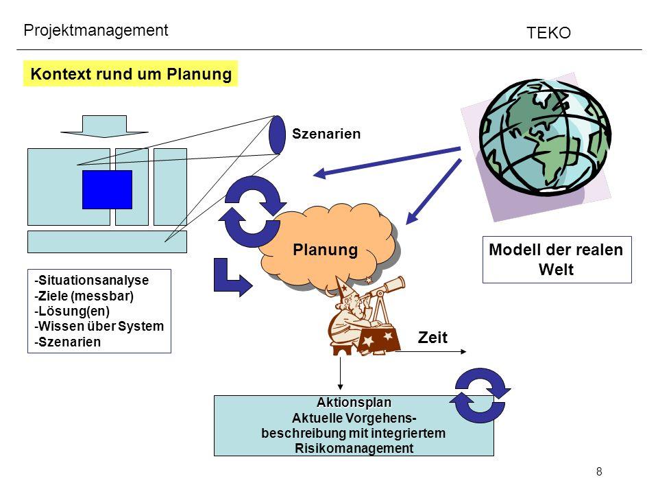 8 Projektmanagement TEKO Planung Zeit Kontext rund um Planung -Situationsanalyse -Ziele (messbar) -Lösung(en) -Wissen über System -Szenarien Aktionspl
