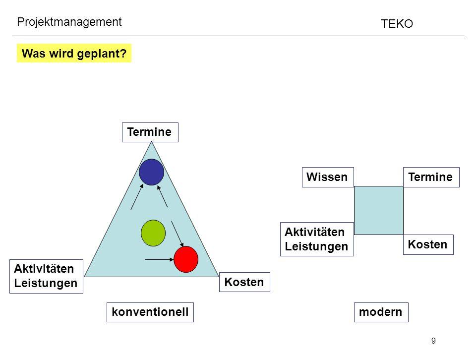 9 Projektmanagement TEKO Was wird geplant? konventionell Aktivitäten Leistungen Termine Kosten modern Kosten Aktivitäten Leistungen TermineWissen
