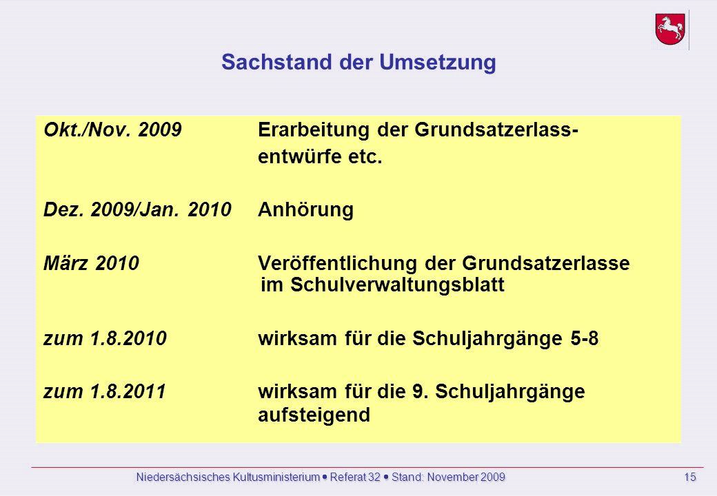 Sachstand der Umsetzung Okt./Nov. 2009 Erarbeitung der Grundsatzerlass- entwürfe etc.