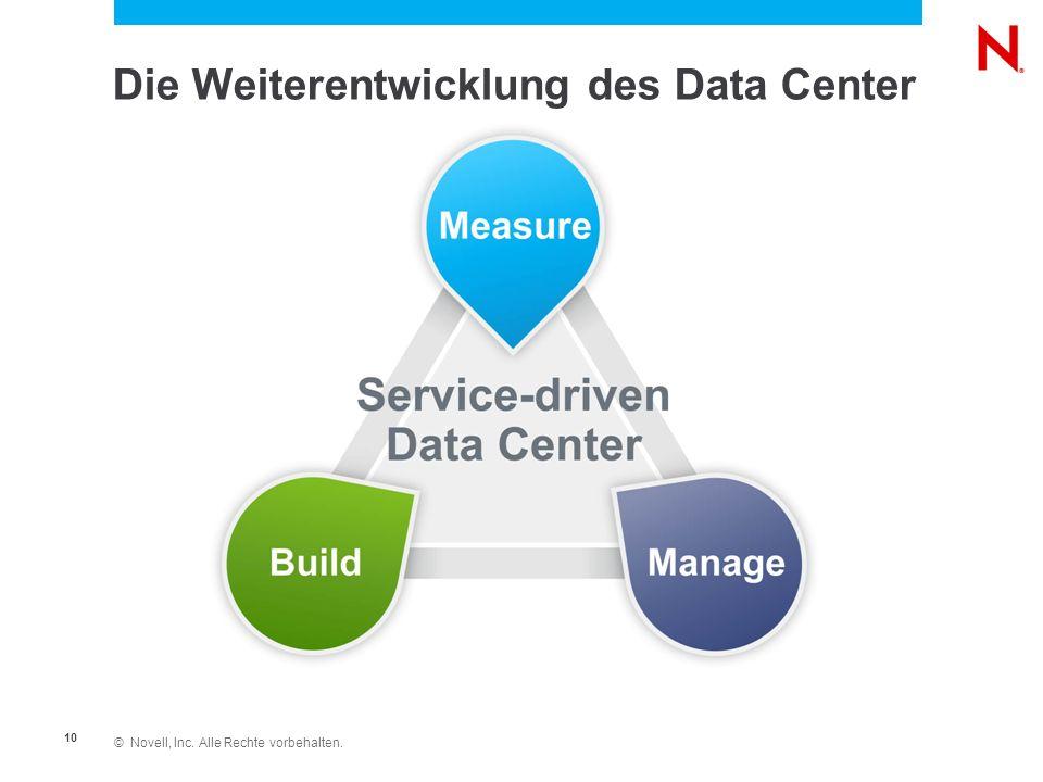 © Novell, Inc. Alle Rechte vorbehalten. 10 Die Weiterentwicklung des Data Center