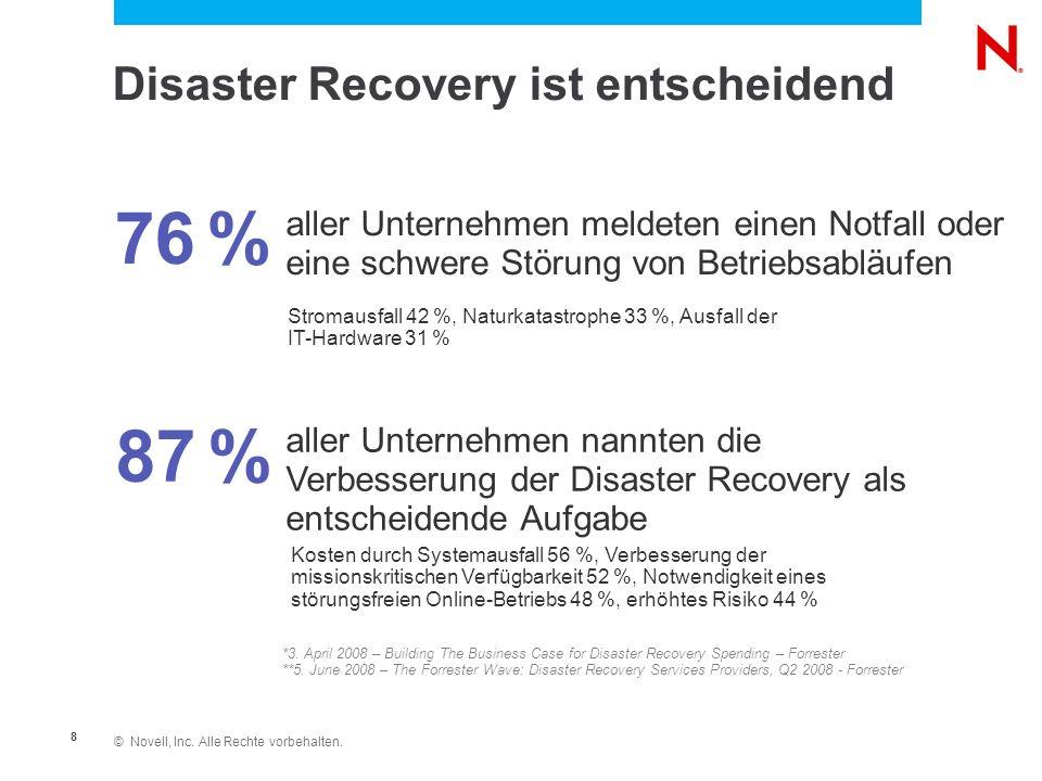 © Novell, Inc. Alle Rechte vorbehalten. 8 Disaster Recovery ist entscheidend *3.