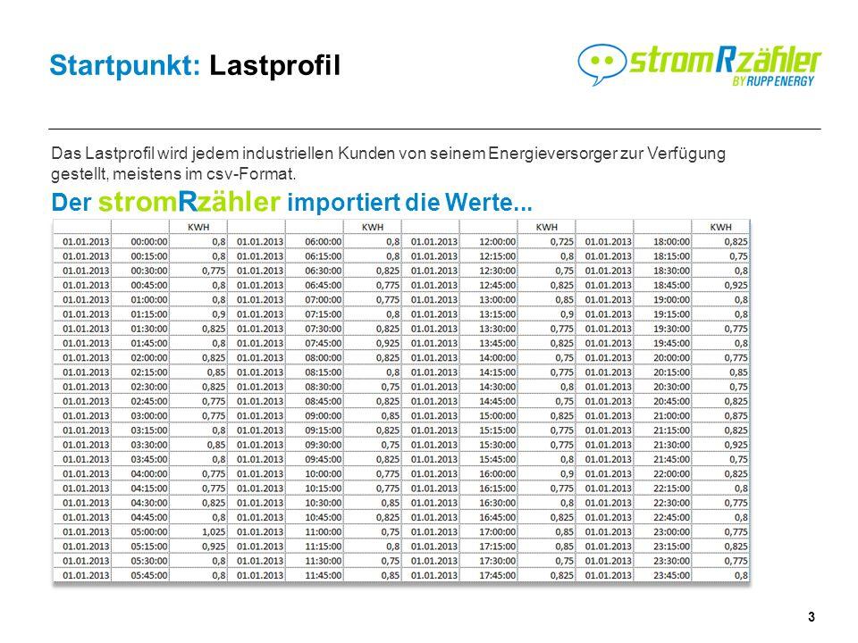 3 Das Lastprofil wird jedem industriellen Kunden von seinem Energieversorger zur Verfügung gestellt, meistens im csv-Format.