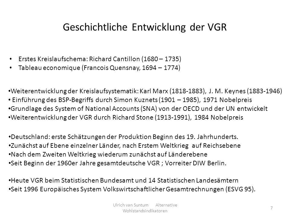 Weiterentwicklung der Kreislaufsystematik: Karl Marx (1818-1883), J. M. Keynes (1883-1946) Einführung des BSP-Begriffs durch Simon Kuznets (1901 – 198