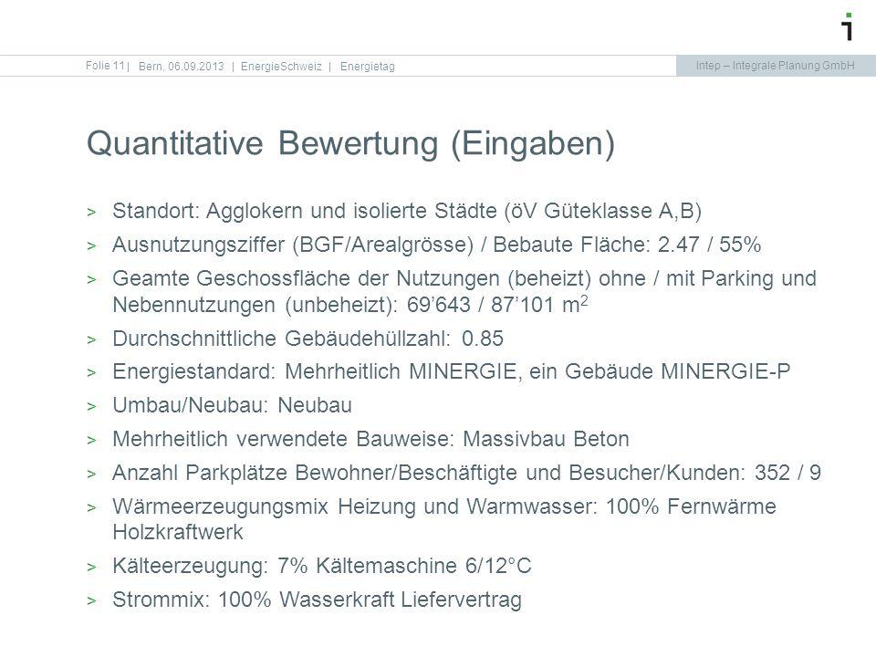 Intep – Integrale Planung GmbH Folie 11 Quantitative Bewertung (Eingaben)   Bern, 06.09.2013   EnergieSchweiz   Energietag Standort: Agglokern und iso