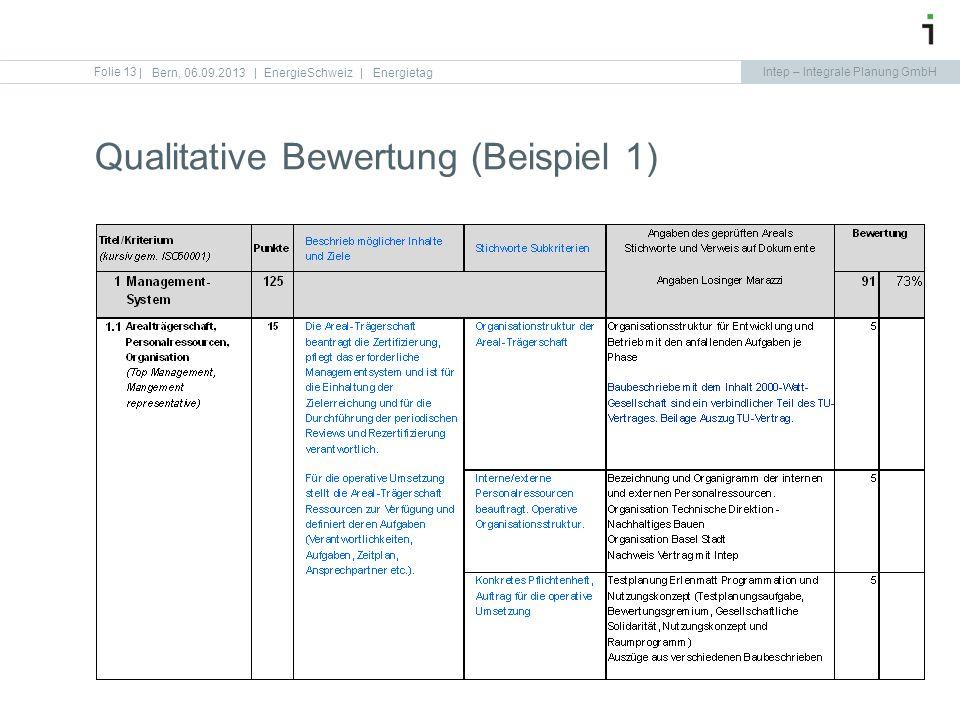 Intep – Integrale Planung GmbH Folie 13 Qualitative Bewertung (Beispiel 1)   Bern, 06.09.2013   EnergieSchweiz   Energietag