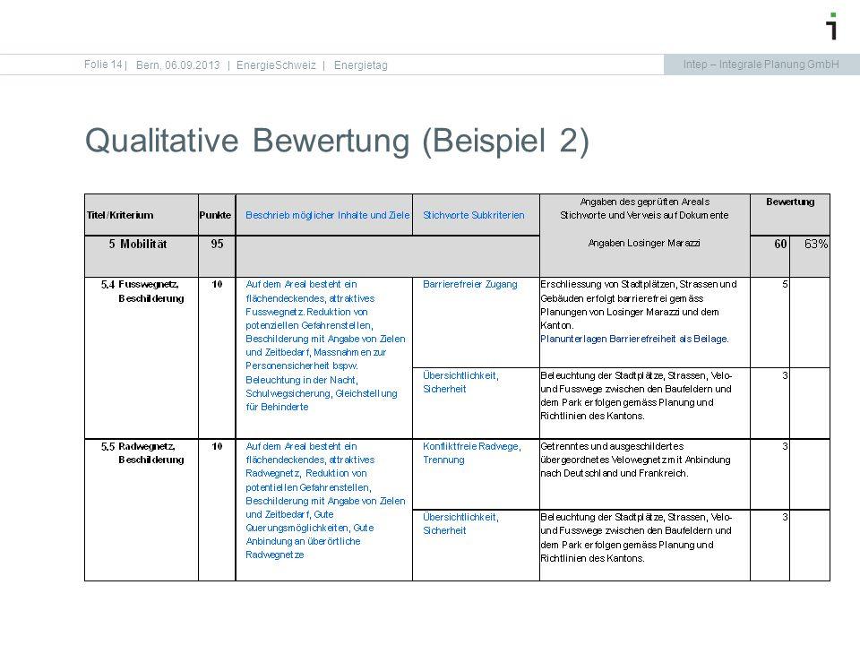 Intep – Integrale Planung GmbH Folie 14 Qualitative Bewertung (Beispiel 2)   Bern, 06.09.2013   EnergieSchweiz   Energietag