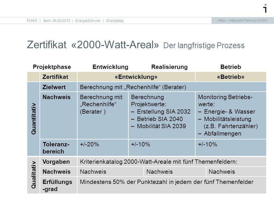 Intep – Integrale Planung GmbH Folie 6 Zertifikat «2000-Watt-Areal» Der langfristige Prozess   Bern, 06.09.2013   EnergieSchweiz   Energietag Projektp