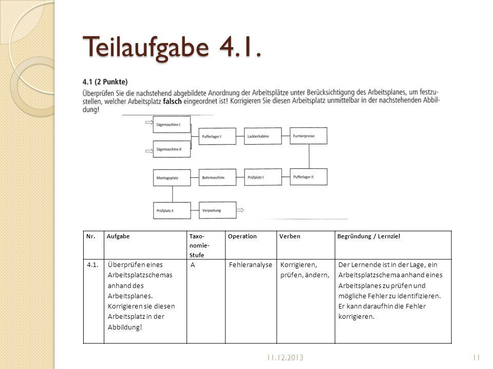 Teilaufgabe 4.1. Nr.Aufgabe Taxo- nomie- Stufe OperationVerbenBegründung / Lernziel 4.1.Überprüfen eines Arbeitsplatzschemas anhand des Arbeitsplanes.