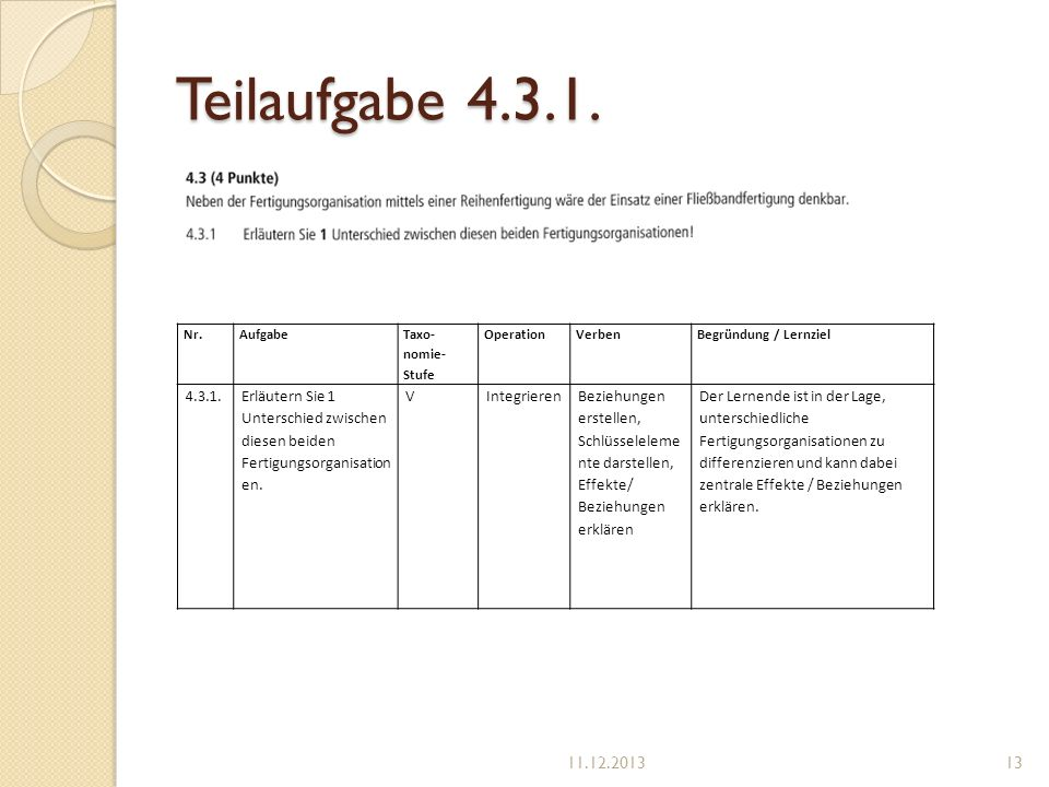Teilaufgabe 4.3.1. Nr.Aufgabe Taxo- nomie- Stufe OperationVerbenBegründung / Lernziel 4.3.1.Erläutern Sie 1 Unterschied zwischen diesen beiden Fertigu