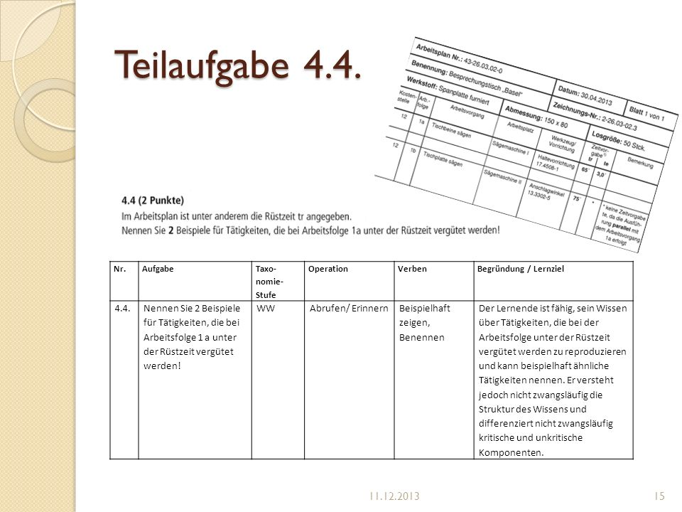 Teilaufgabe 4.4. Nr.Aufgabe Taxo- nomie- Stufe OperationVerbenBegründung / Lernziel 4.4.Nennen Sie 2 Beispiele für Tätigkeiten, die bei Arbeitsfolge 1
