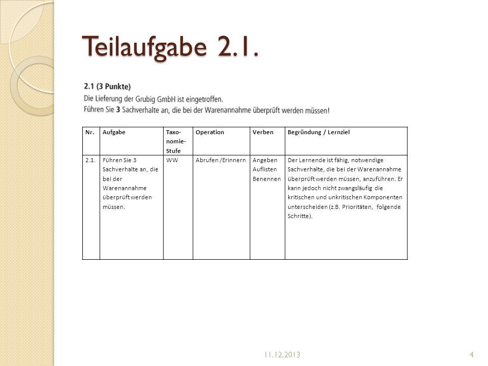 Teilaufgabe 2.1. Nr.Aufgabe Taxo- nomie- Stufe OperationVerbenBegründung / Lernziel 2.1.Führen Sie 3 Sachverhalte an, die bei der Warenannahme überprü