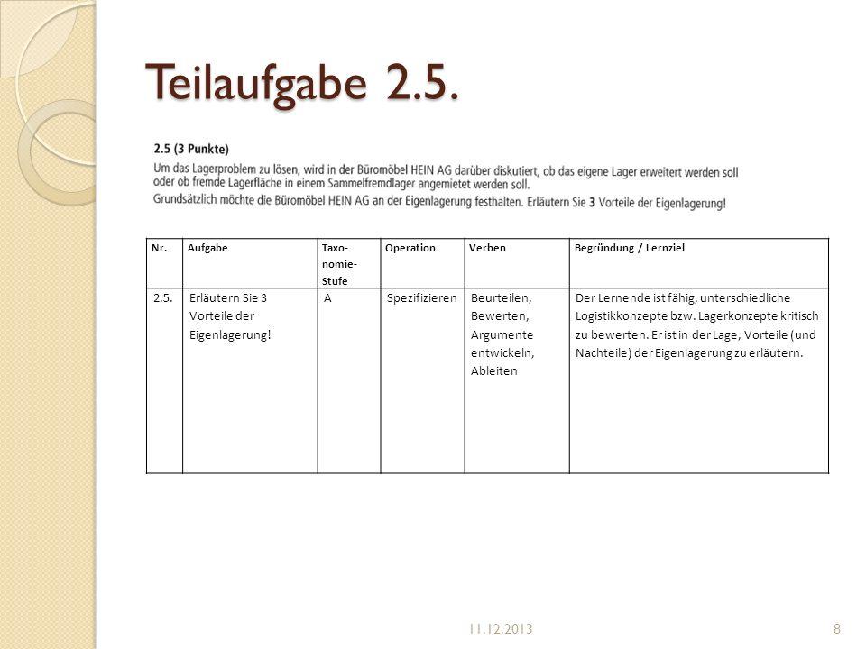 Teilaufgabe 2.5. Nr.Aufgabe Taxo- nomie- Stufe OperationVerbenBegründung / Lernziel 2.5.Erläutern Sie 3 Vorteile der Eigenlagerung! ASpezifizierenBeur