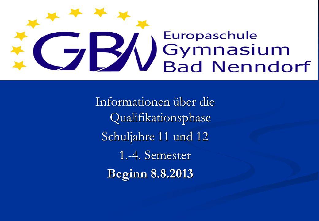 Europaschule Mint-Ec Schule Beginn 8.8.2013 Informationen über die Qualifikationsphase Schuljahre 11 und 12 1.-4. Semester