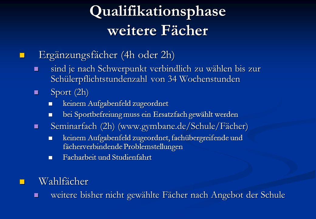 Qualifikationsphase weitere Fächer Ergänzungsfächer (4h oder 2h) Ergänzungsfächer (4h oder 2h) sind je nach Schwerpunkt verbindlich zu wählen bis zur
