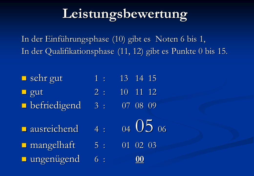 Leistungsbewertung In der Einführungsphase (10) gibt es Noten 6 bis 1, In der Qualifikationsphase (11, 12) gibt es Punkte 0 bis 15. sehr gut 1 : 13 14