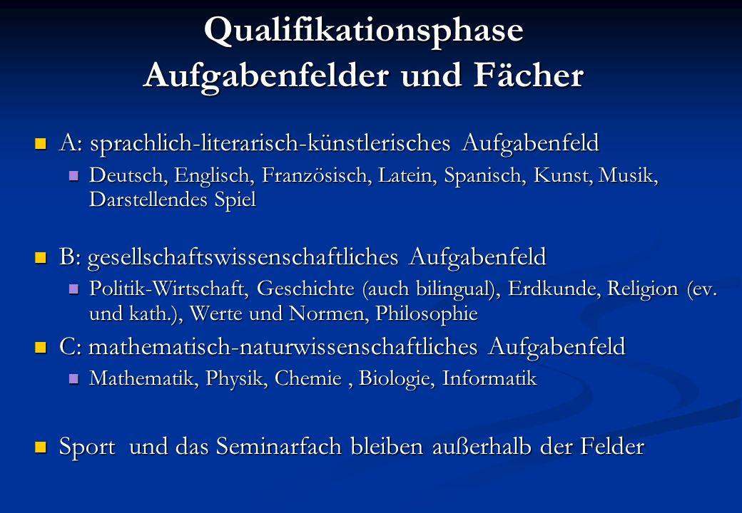 Qualifikationsphase Kernfächer Deutsch Deutsch Fremdsprache Fremdsprache Mathematik Mathematik Jede(r) Schüler(in) muss diese Fächer durchgehend, jeweils 4-stündig, belegen.