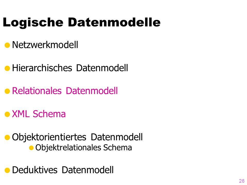 26 Logische Datenmodelle Netzwerkmodell Hierarchisches Datenmodell Relationales Datenmodell XML Schema Objektorientiertes Datenmodell Objektrelational