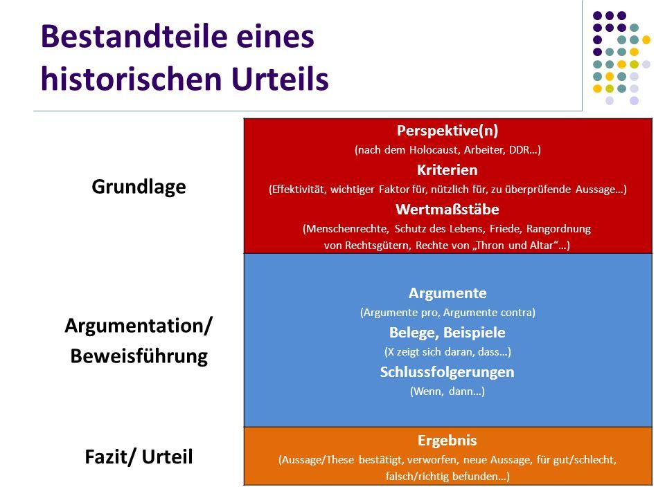Bestandteile eines historischen Urteils Grundlage Perspektive(n) (nach dem Holocaust, Arbeiter, DDR…) Kriterien (Effektivität, wichtiger Faktor für, n