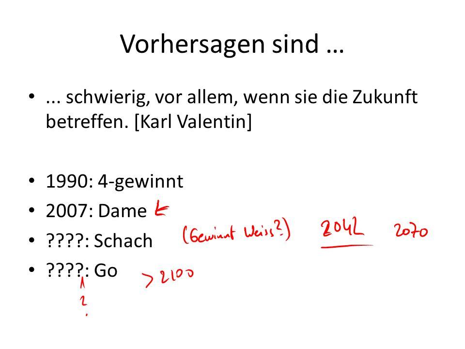 Vorhersagen sind …... schwierig, vor allem, wenn sie die Zukunft betreffen. [Karl Valentin] 1990: 4-gewinnt 2007: Dame ????: Schach ????: Go