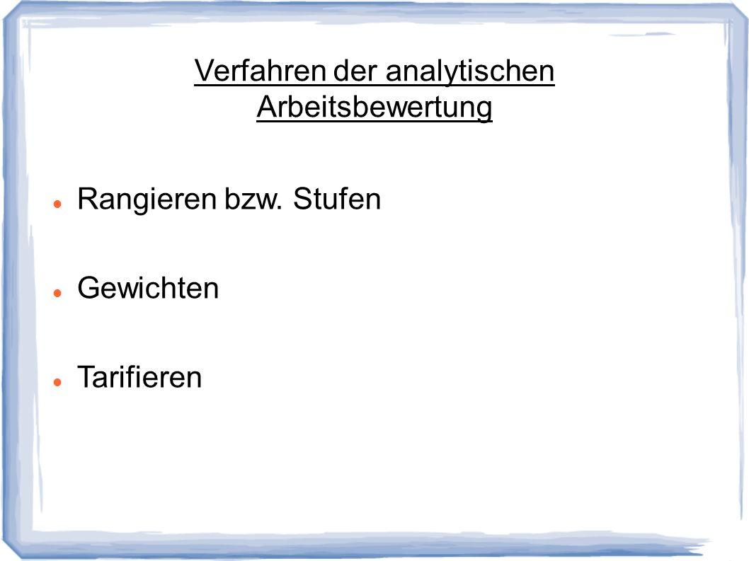 Verfahren der analytischen Arbeitsbewertung Rangieren bzw. Stufen Gewichten Tarifieren