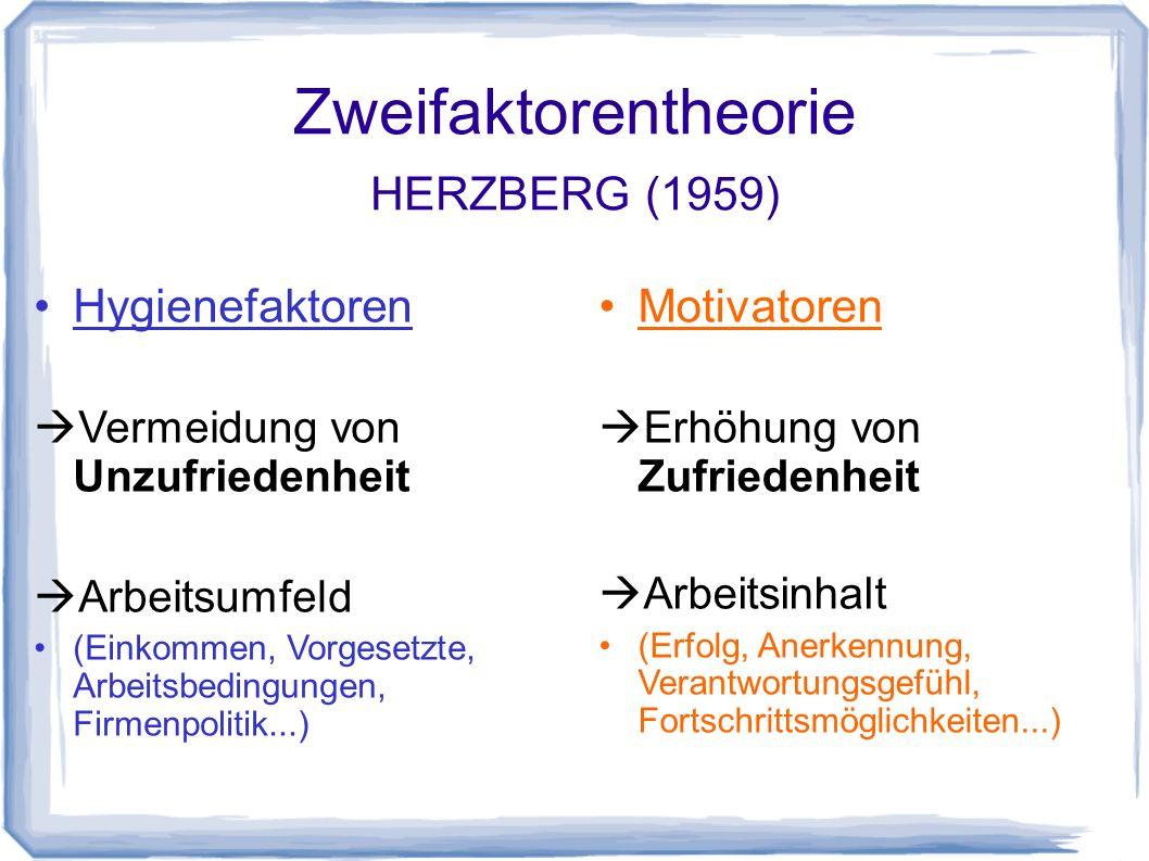 Zweifaktorentheorie HERZBERG (1959) Hygienefaktoren Vermeidung von Unzufriedenheit Arbeitsumfeld (Einkommen, Vorgesetzte, Arbeitsbedingungen, Firmenpolitik...) Motivatoren Erhöhung von Zufriedenheit Arbeitsinhalt (Erfolg, Anerkennung, Verantwortungsgefühl, Fortschrittsmöglichkeiten...)