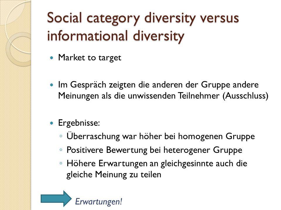 Social category diversity versus informational diversity Market to target Im Gespräch zeigten die anderen der Gruppe andere Meinungen als die unwissen