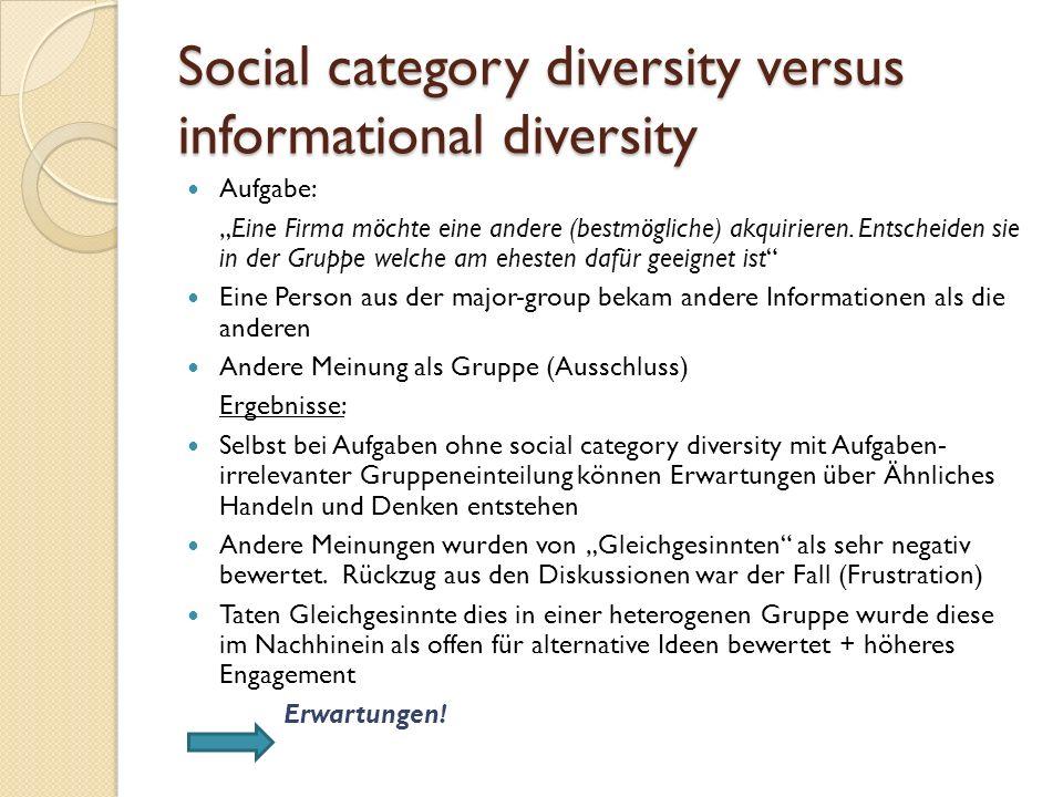 Social category diversity versus informational diversity Aufgabe: Eine Firma möchte eine andere (bestmögliche) akquirieren. Entscheiden sie in der Gru