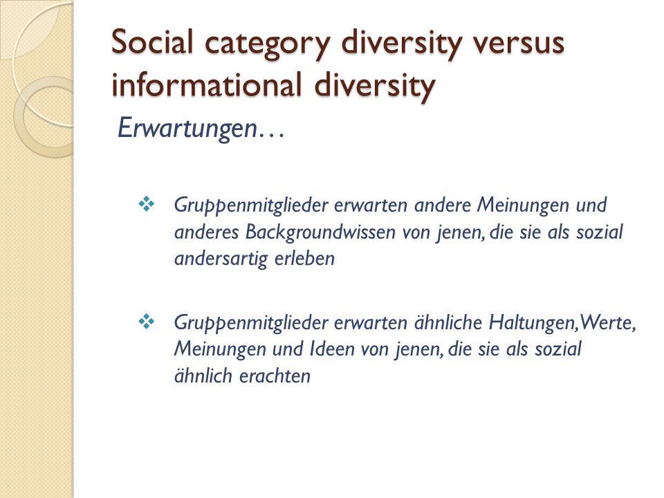 Social category diversity versus informational diversity Erwartungen… Gruppenmitglieder erwarten andere Meinungen und anderes Backgroundwissen von jenen, die sie als sozial andersartig erleben Gruppenmitglieder erwarten ähnliche Haltungen, Werte, Meinungen und Ideen von jenen, die sie als sozial ähnlich erachten