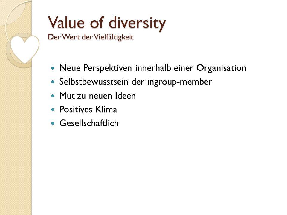 Value of diversity Der Wert der Vielfältigkeit Neue Perspektiven innerhalb einer Organisation Selbstbewusstsein der ingroup-member Mut zu neuen Ideen Positives Klima Gesellschaftlich
