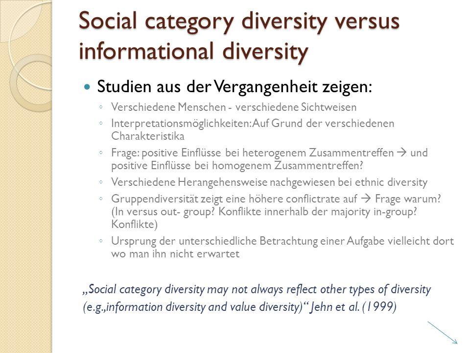 Social category diversity versus informational diversity Studien aus der Vergangenheit zeigen: Verschiedene Menschen - verschiedene Sichtweisen Interp