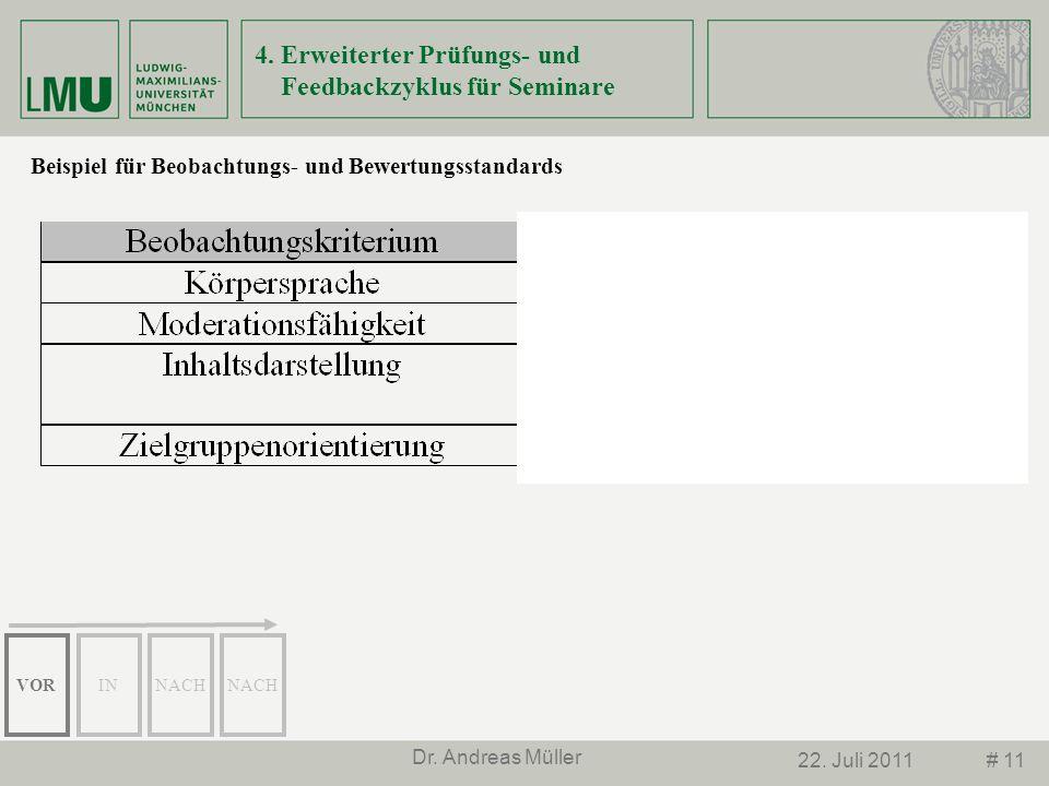 # 1122. Juli 2011 Dr. Andreas Müller Beispiel für Beobachtungs- und Bewertungsstandards 4. Erweiterter Prüfungs- und Feedbackzyklus für Seminare VORIN