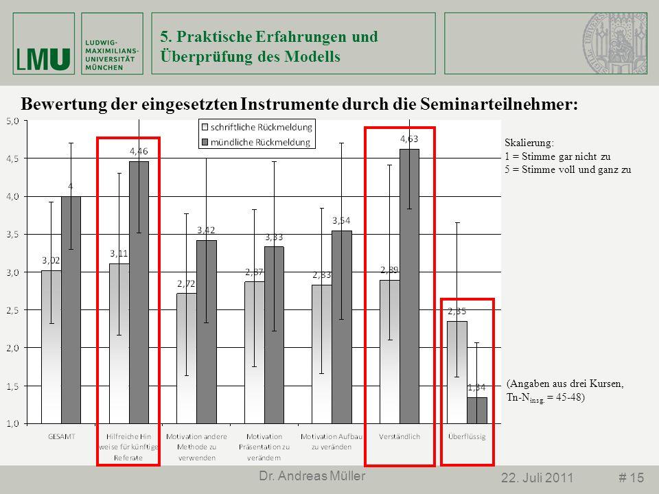 # 1522. Juli 2011 Dr. Andreas Müller 5. Praktische Erfahrungen und Überprüfung des Modells Bewertung der eingesetzten Instrumente durch die Seminartei