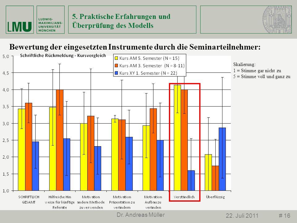 # 1622. Juli 2011 Dr. Andreas Müller 5. Praktische Erfahrungen und Überprüfung des Modells Bewertung der eingesetzten Instrumente durch die Seminartei