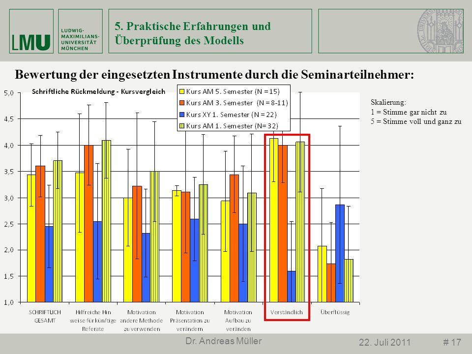 # 1722. Juli 2011 Dr. Andreas Müller 5. Praktische Erfahrungen und Überprüfung des Modells Bewertung der eingesetzten Instrumente durch die Seminartei