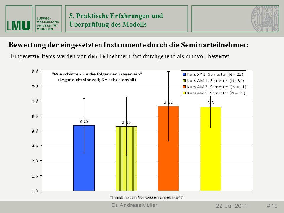 # 1822. Juli 2011 Dr. Andreas Müller 5. Praktische Erfahrungen und Überprüfung des Modells Bewertung der eingesetzten Instrumente durch die Seminartei