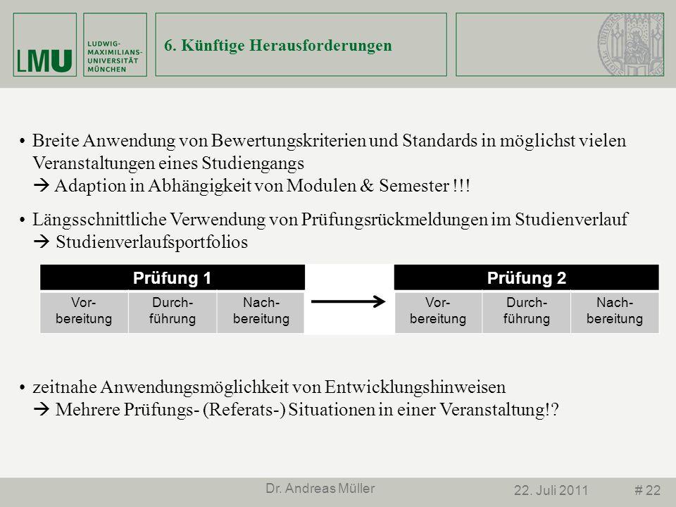 # 2222. Juli 2011 Dr. Andreas Müller 6. Künftige Herausforderungen Breite Anwendung von Bewertungskriterien und Standards in möglichst vielen Veransta