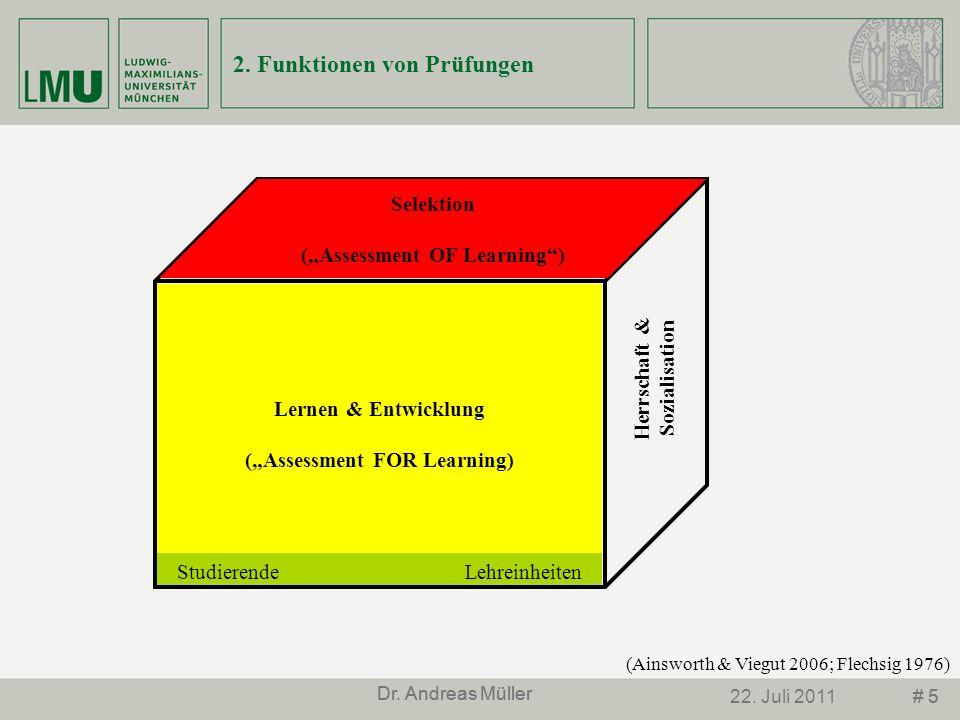 # 522. Juli 2011 Dr. Andreas Müller 2. Funktionen von Prüfungen # 5 Dr. Andreas Müller Lernen & Entwicklung (Assessment FOR Learning) Selektion (Asses
