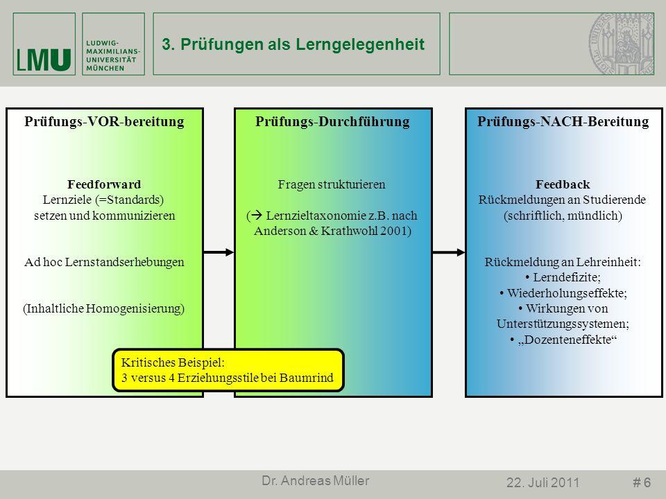 # 622. Juli 2011 Dr. Andreas Müller # 6 Prüfungs-VOR-bereitung Feedforward Lernziele (=Standards) setzen und kommunizieren Ad hoc Lernstandserhebungen