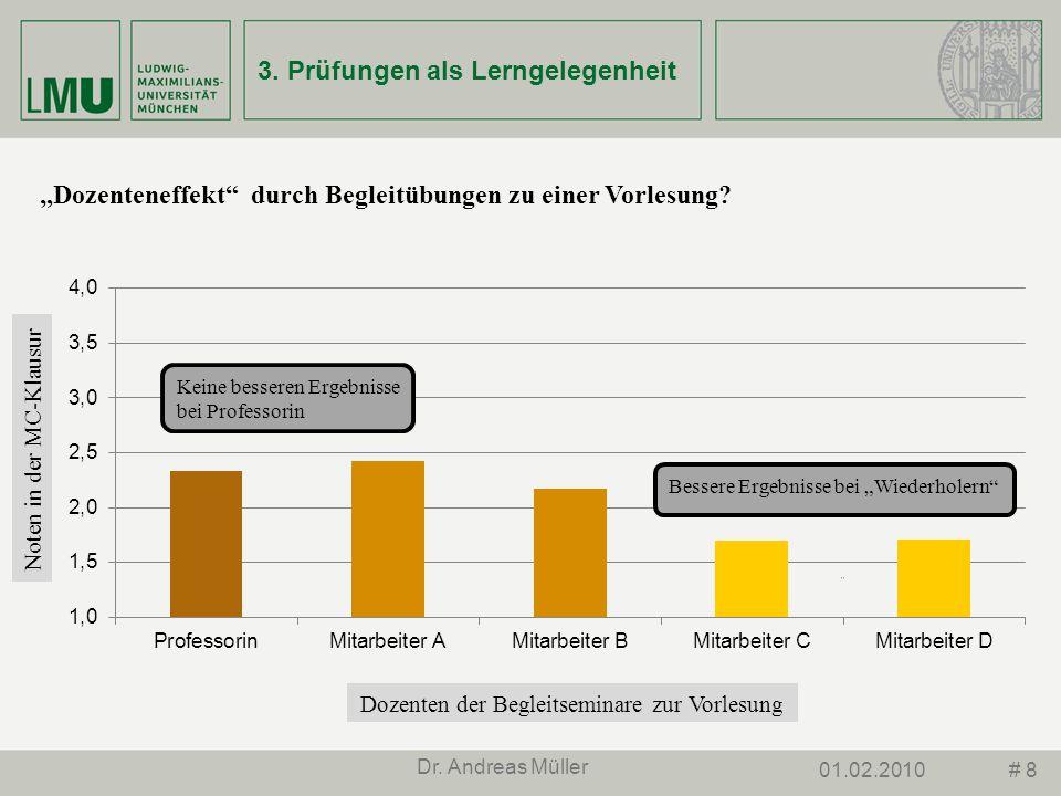 # 801.02.2010 Dr. Andreas Müller 3. Prüfungen als Lerngelegenheit Dozenten der Begleitseminare zur Vorlesung Noten in der MC-Klausur Keine besseren Er