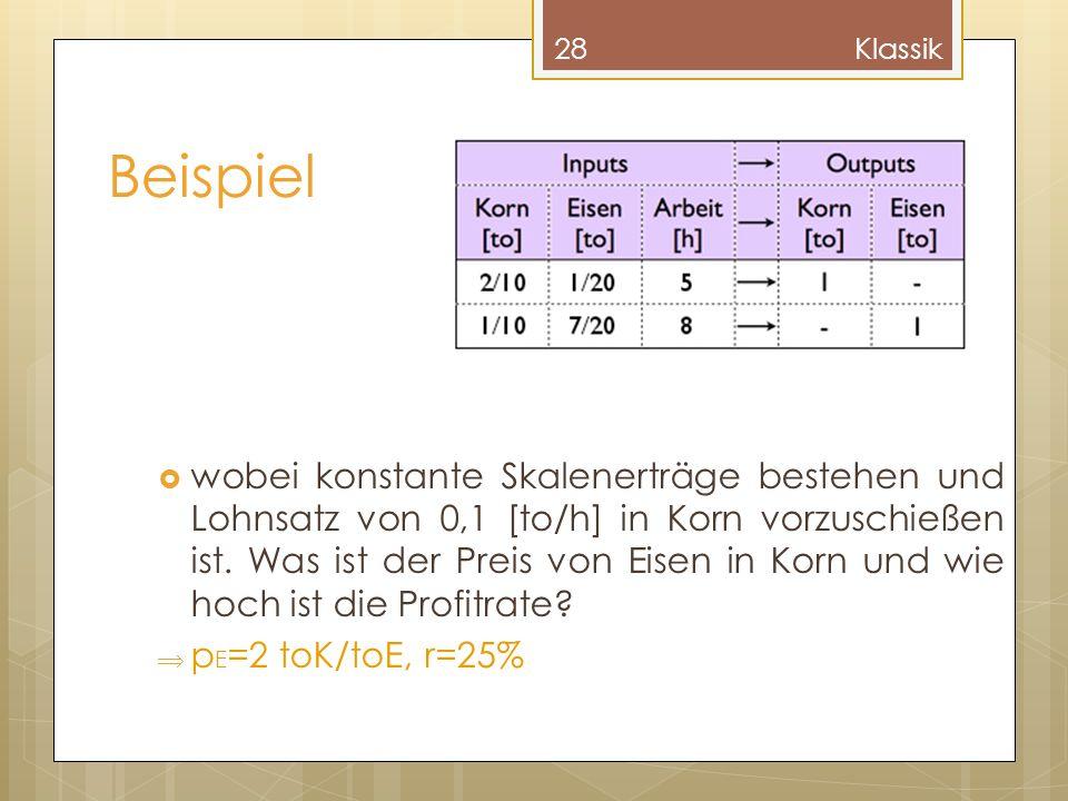 Beispiel wobei konstante Skalenerträge bestehen und Lohnsatz von 0,1 [to/h] in Korn vorzuschießen ist. Was ist der Preis von Eisen in Korn und wie hoc