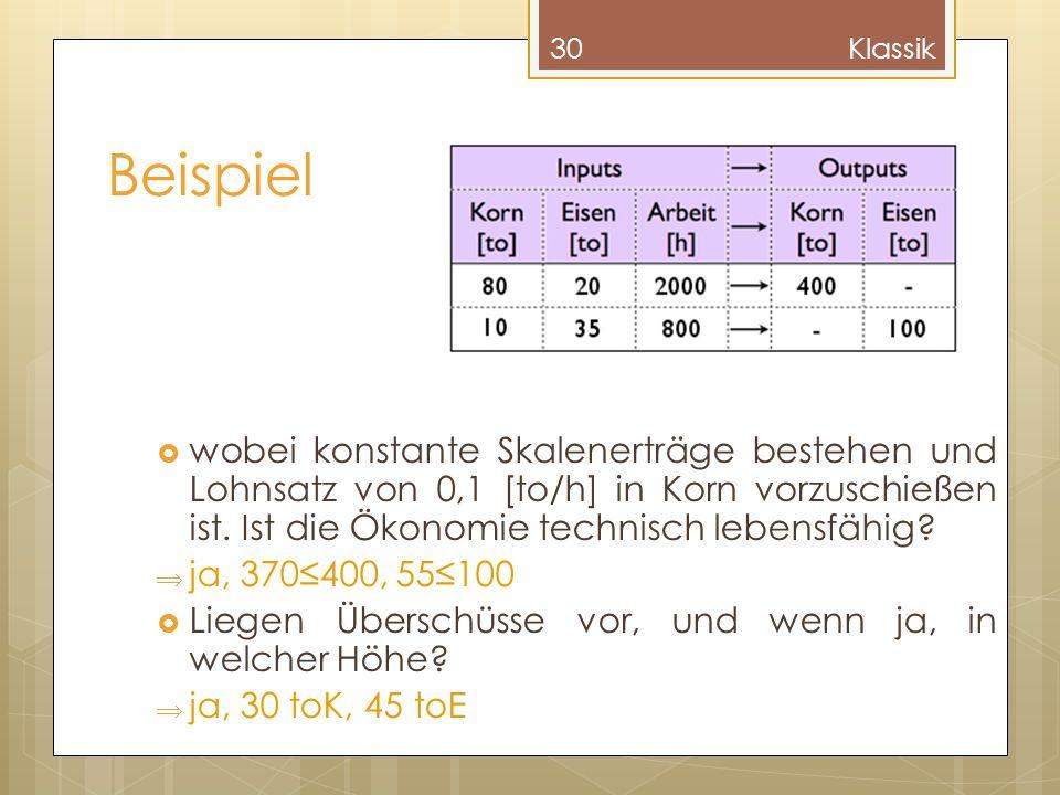 Beispiel wobei konstante Skalenerträge bestehen und Lohnsatz von 0,1 [to/h] in Korn vorzuschießen ist. Ist die Ökonomie technisch lebensfähig? ja, 370
