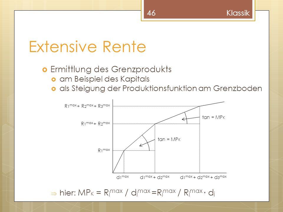 Extensive Rente Ermittlung des Grenzprodukts am Beispiel des Kapitals als Steigung der Produktionsfunktion am Grenzboden hier: MP K = R j max / d j ma