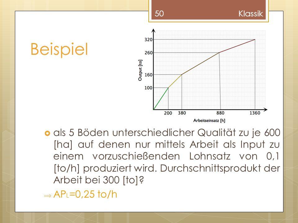 Beispiel als 5 Böden unterschiedlicher Qualität zu je 600 [ha] auf denen nur mittels Arbeit als Input zu einem vorzuschießenden Lohnsatz von 0,1 [to/h