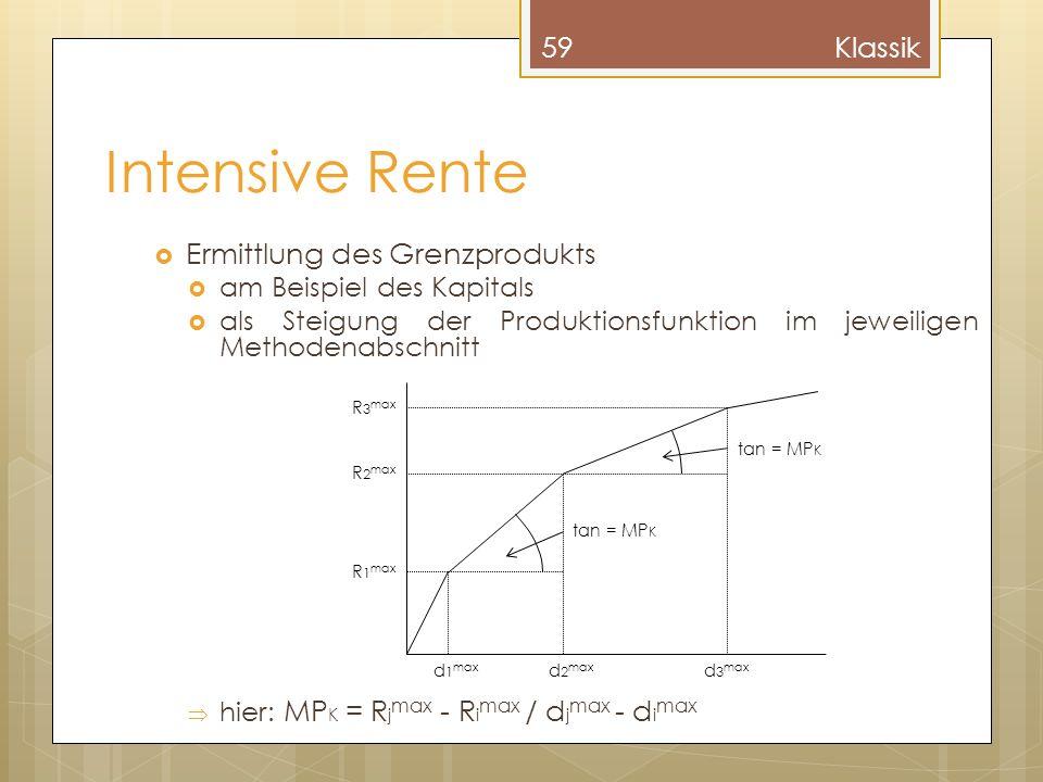 Intensive Rente Ermittlung des Grenzprodukts am Beispiel des Kapitals als Steigung der Produktionsfunktion im jeweiligen Methodenabschnitt hier: MP K