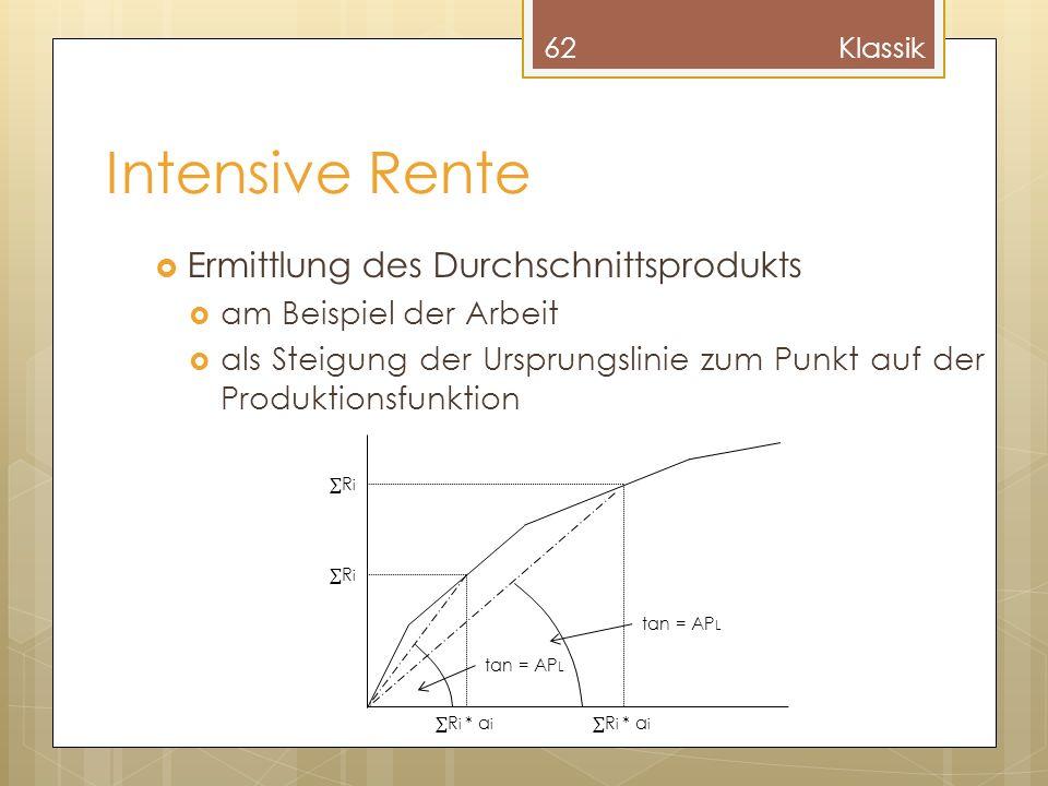 Intensive Rente Ermittlung des Durchschnittsprodukts am Beispiel der Arbeit als Steigung der Ursprungslinie zum Punkt auf der Produktionsfunktion 62Kl