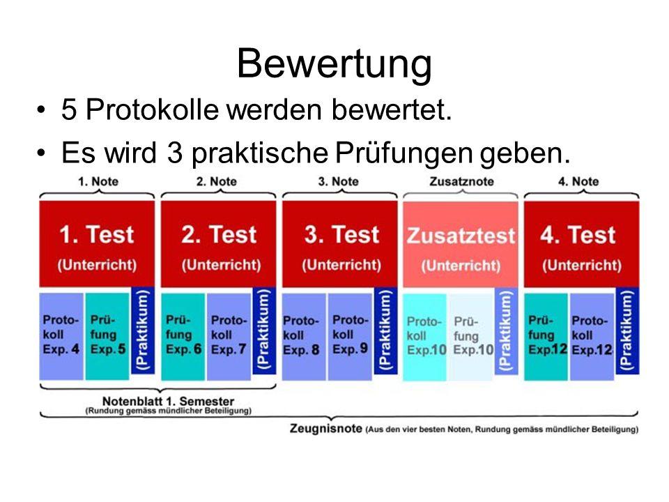 Bewertung 5 Protokolle werden bewertet. Es wird 3 praktische Prüfungen geben.